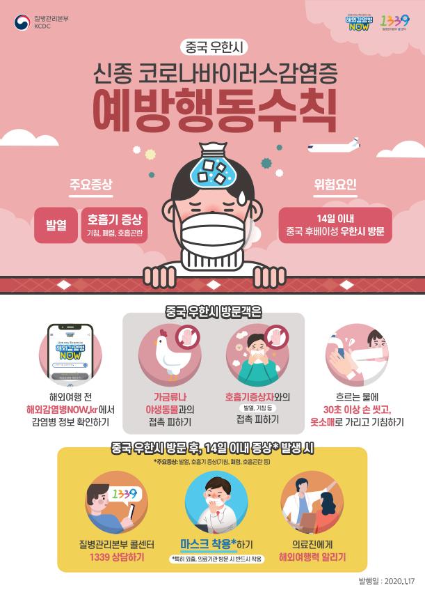 신종코로나바이러스 감염증 예방행동수칙.png