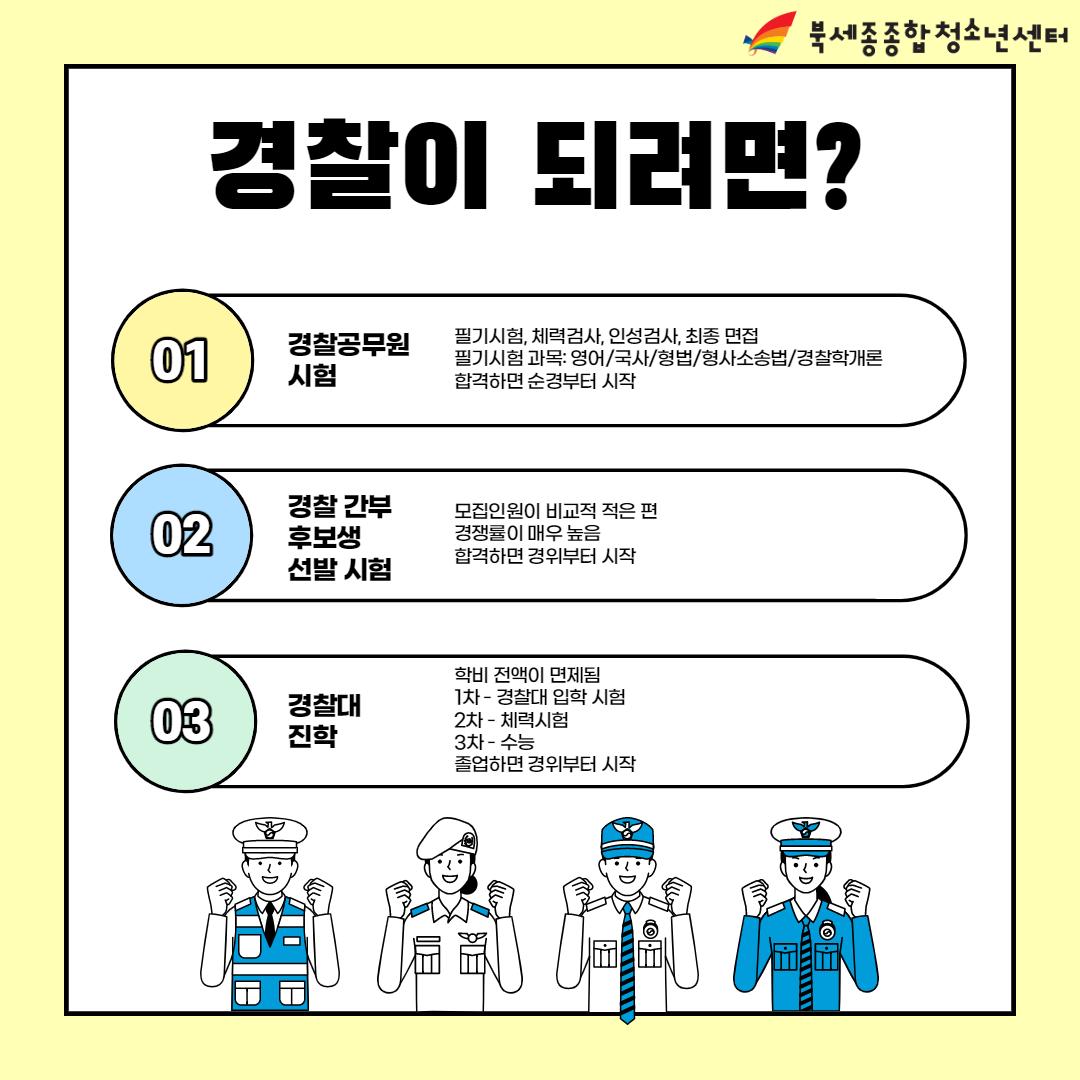 직업 카드뉴스 (영양사&경찰)_7.png