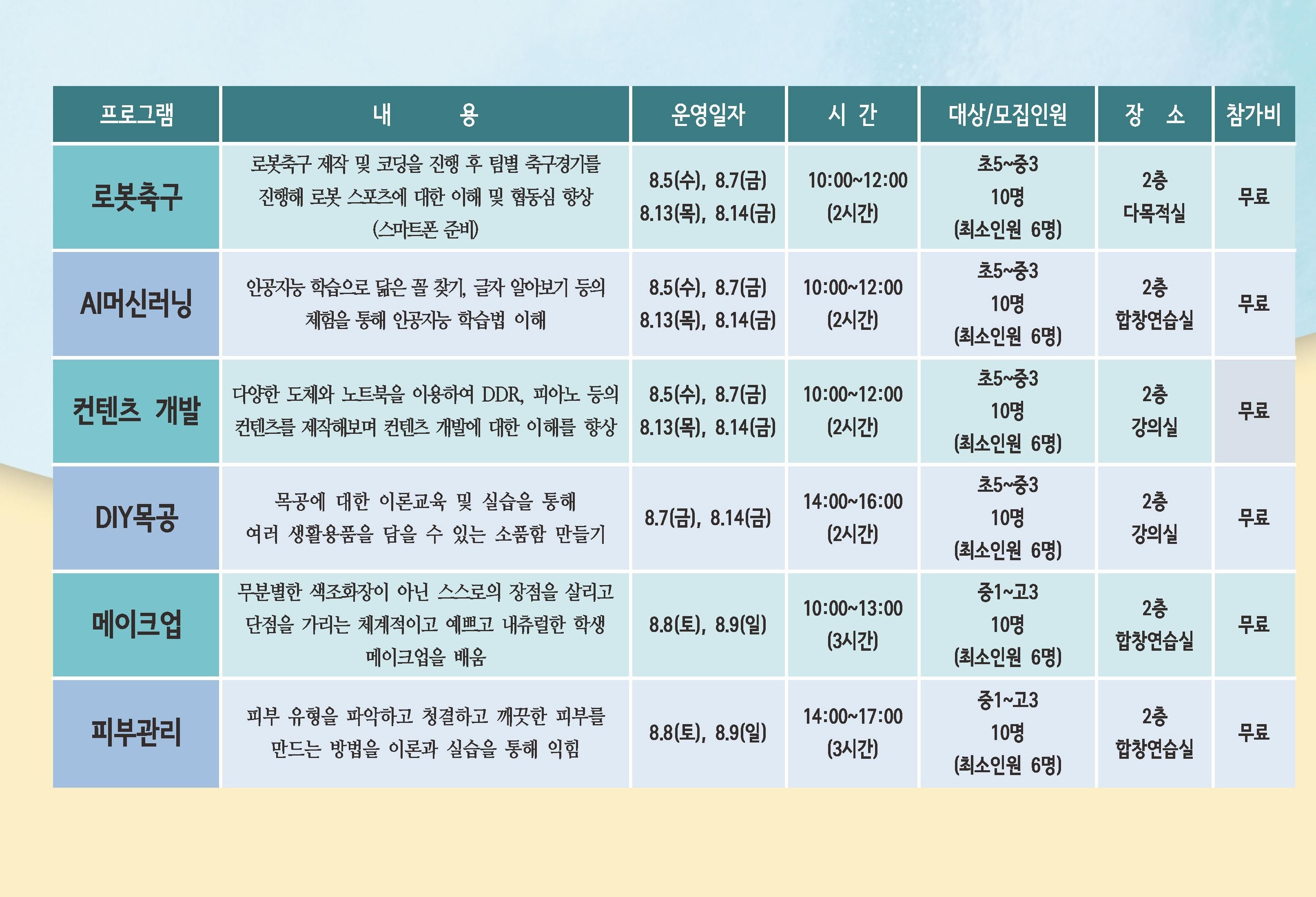 _ 2020 여름방학프로그램 안내 및 참가자 모집 포스터 - 복사본.jpg